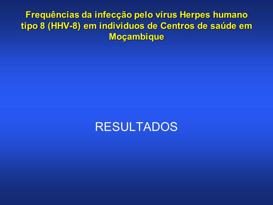 Frequências da infecção pelo vírus Herpes humano tipo 8 (HHV-8) em individuos de Centros de saúde em Moçambique RESULTADOS