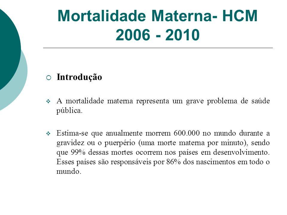 Mortalidade Materna- HCM 2006 - 2010 Introdução A mortalidade materna representa um grave problema de saúde pública. Estima-se que anualmente morrem 6