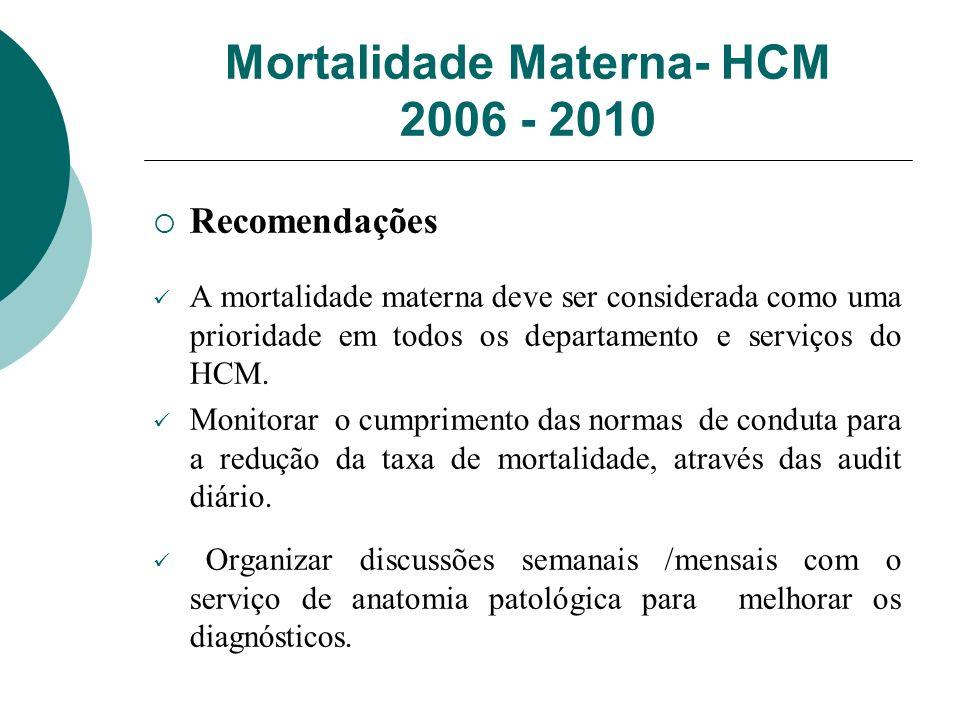 Mortalidade Materna- HCM 2006 - 2010 Recomendações A mortalidade materna deve ser considerada como uma prioridade em todos os departamento e serviços
