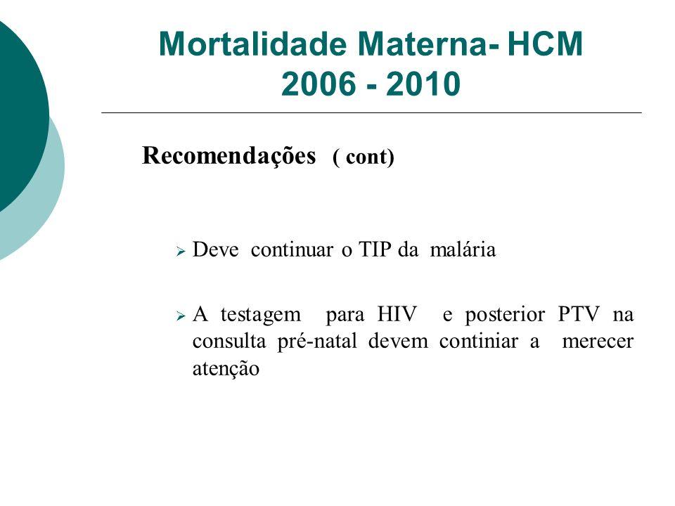 Mortalidade Materna- HCM 2006 - 2010 Recomendações ( cont) Deve continuar o TIP da malária A testagem para HIV e posterior PTV na consulta pré-natal d