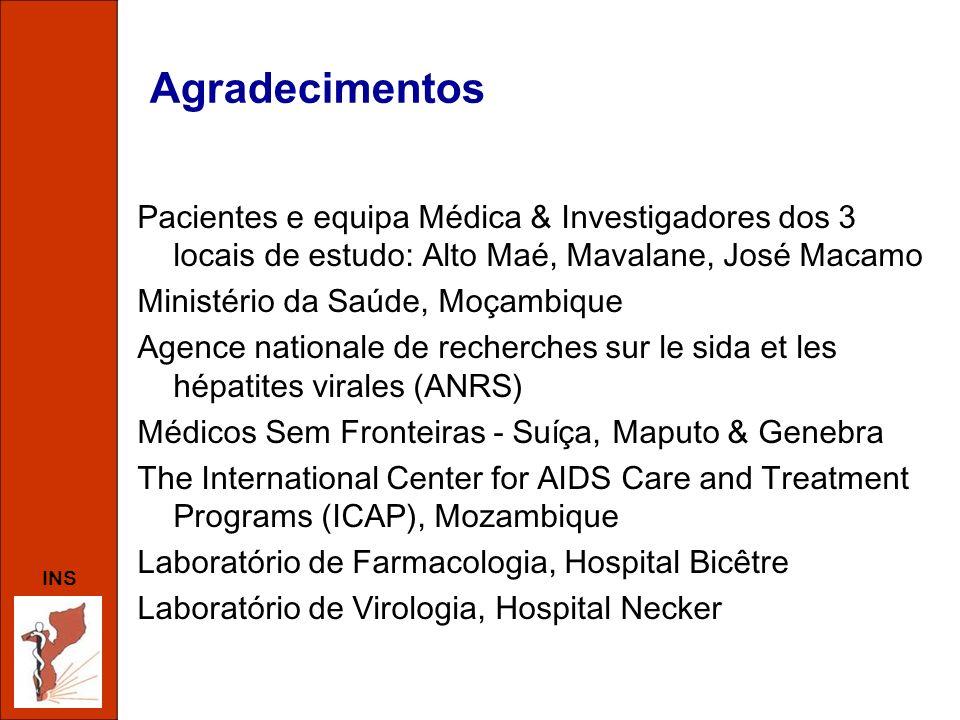 INS Pacientes e equipa Médica & Investigadores dos 3 locais de estudo: Alto Maé, Mavalane, José Macamo Ministério da Saúde, Moçambique Agence national
