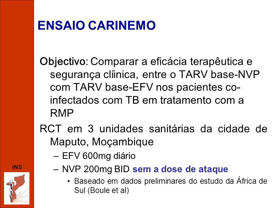 INS ENSAIO CARINEMO Objectivo: Comparar a eficácia terapêutica e segurança clíinica, entre o TARV base-NVP com TARV base-EFV nos pacientes co- infecta