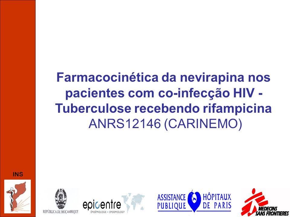 INS Discussão NVPCminAUC µg/mLµg.h/mL Moçambique, n=16 RMP No RMP 4.5 (3.6-5.5) 5 (4.4-6.8) 66.7 (53-77.4) 71.3 (62.8-90.8) África de Sul, n=16 Cohen et al., ACC 2008; 61, 389 RMP No RMP 3.2 (2.8-4.5) 4.4 (3.6-6.9) 42.0 (37.4-60.0) 70.1 (52.9-95.2) Tailândia, n=70 Manosuthi et al.