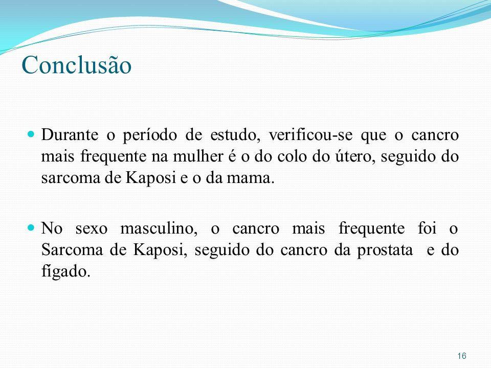 Conclusão Durante o período de estudo, verificou-se que o cancro mais frequente na mulher é o do colo do útero, seguido do sarcoma de Kaposi e o da mama.