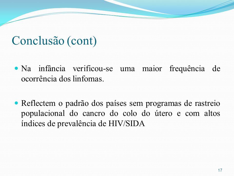 Conclusão (cont) Na infância verificou-se uma maior frequência de ocorrência dos linfomas.