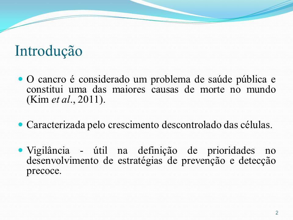 Introdução O cancro é considerado um problema de saúde pública e constitui uma das maiores causas de morte no mundo (Kim et al., 2011).