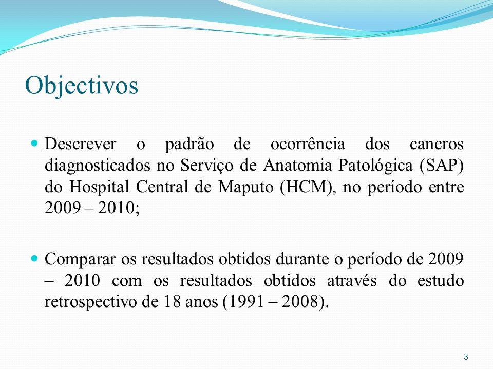 Objectivos Descrever o padrão de ocorrência dos cancros diagnosticados no Serviço de Anatomia Patológica (SAP) do Hospital Central de Maputo (HCM), no período entre 2009 – 2010; Comparar os resultados obtidos durante o período de 2009 – 2010 com os resultados obtidos através do estudo retrospectivo de 18 anos (1991 – 2008).