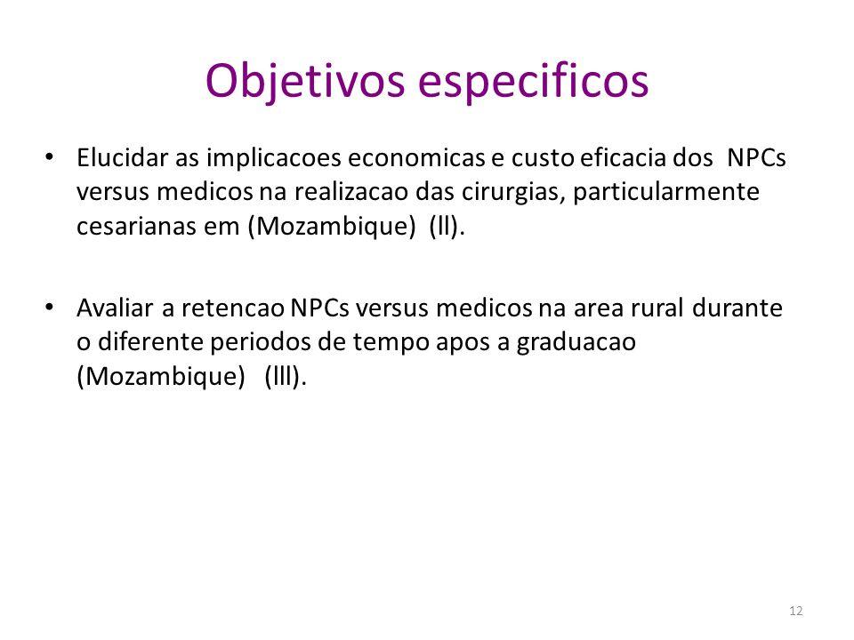 Objetivos especificos Elucidar as implicacoes economicas e custo eficacia dos NPCs versus medicos na realizacao das cirurgias, particularmente cesaria