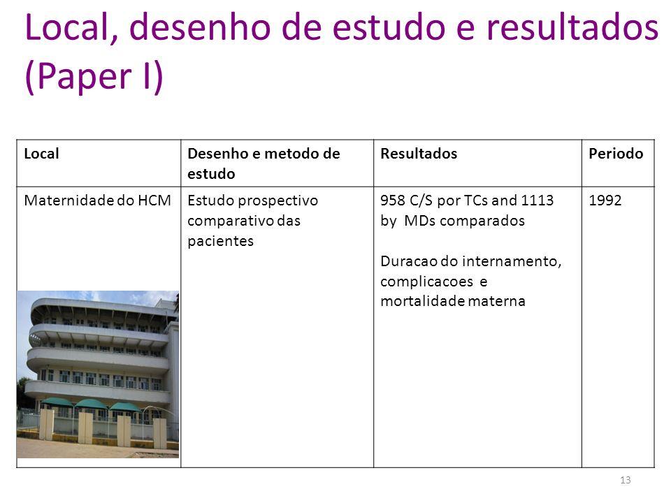 Local, desenho de estudo e resultados (Paper I) LocalDesenho e metodo de estudo ResultadosPeriodo Maternidade do HCMEstudo prospectivo comparativo das