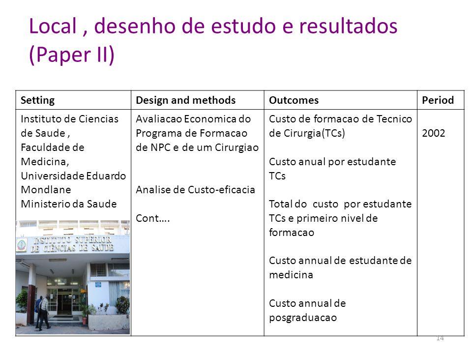Local, desenho de estudo e resultados (Paper II) SettingDesign and methodsOutcomesPeriod Instituto de Ciencias de Saude, Faculdade de Medicina, Univer