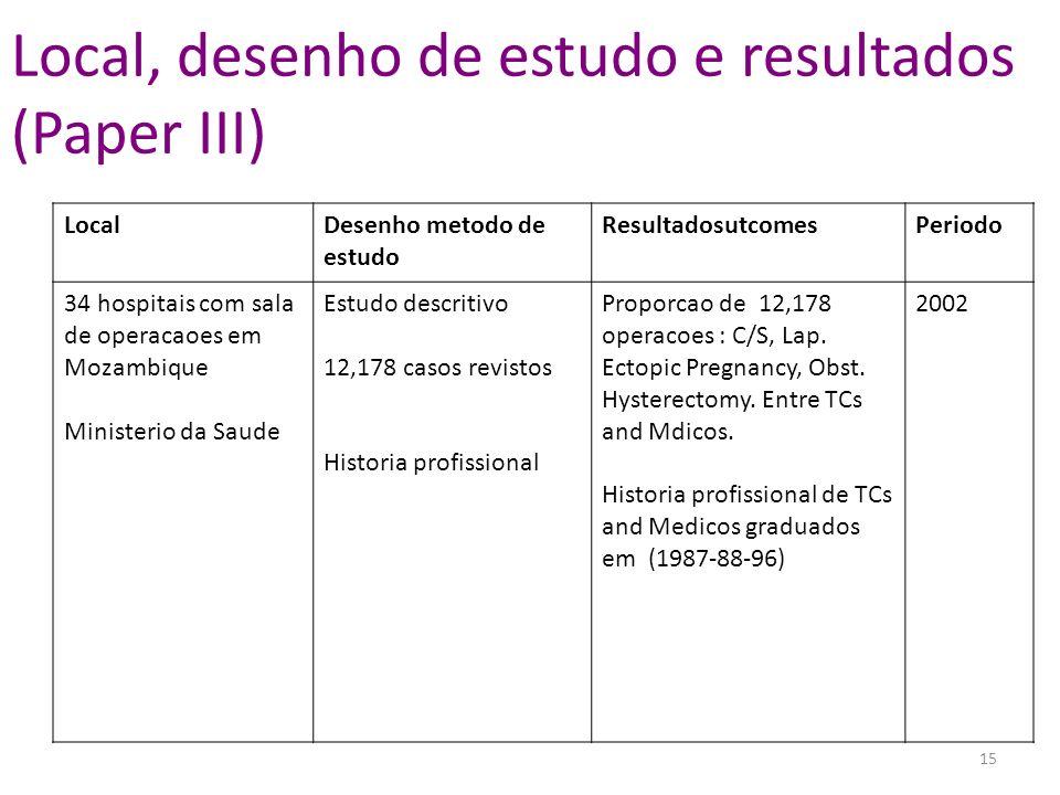 Local, desenho de estudo e resultados (Paper III) LocalDesenho metodo de estudo ResultadosutcomesPeriodo 34 hospitais com sala de operacaoes em Mozamb