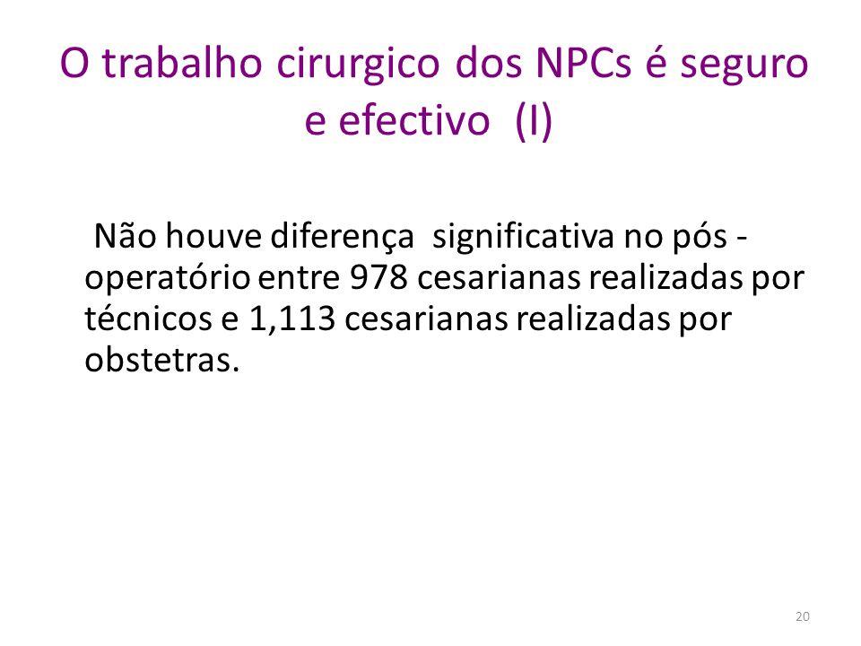 O trabalho cirurgico dos NPCs é seguro e efectivo (I) Não houve diferença significativa no pós - operatório entre 978 cesarianas realizadas por técnic