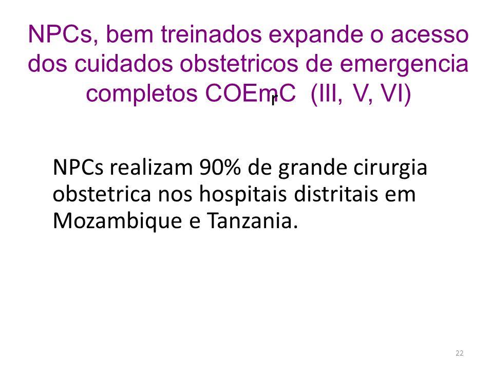 NPCs realizam 90% de grande cirurgia obstetrica nos hospitais distritais em Mozambique e Tanzania. NPCs, bem treinados expande o acesso dos cuidados o