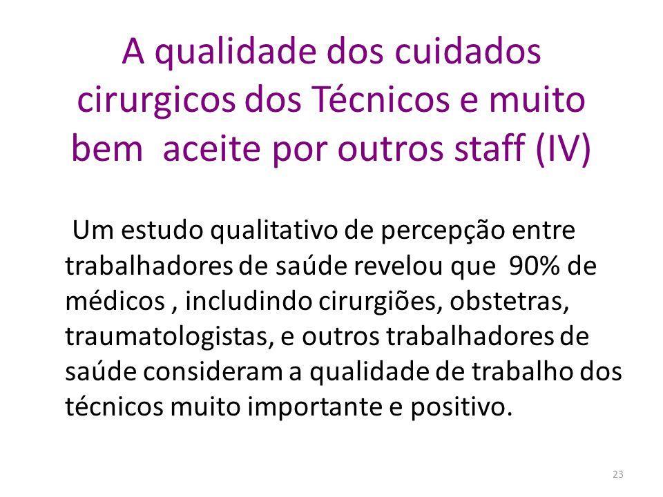 A qualidade dos cuidados cirurgicos dos Técnicos e muito bem aceite por outros staff (IV) Um estudo qualitativo de percepção entre trabalhadores de sa