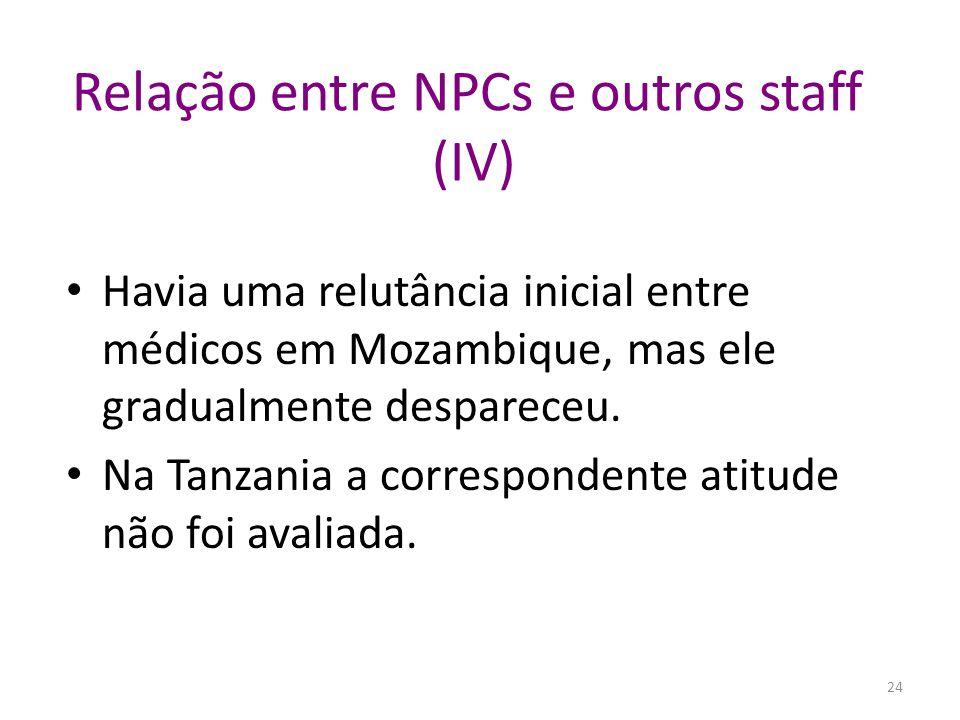 Havia uma relutância inicial entre médicos em Mozambique, mas ele gradualmente despareceu. Na Tanzania a correspondente atitude não foi avaliada. Rela