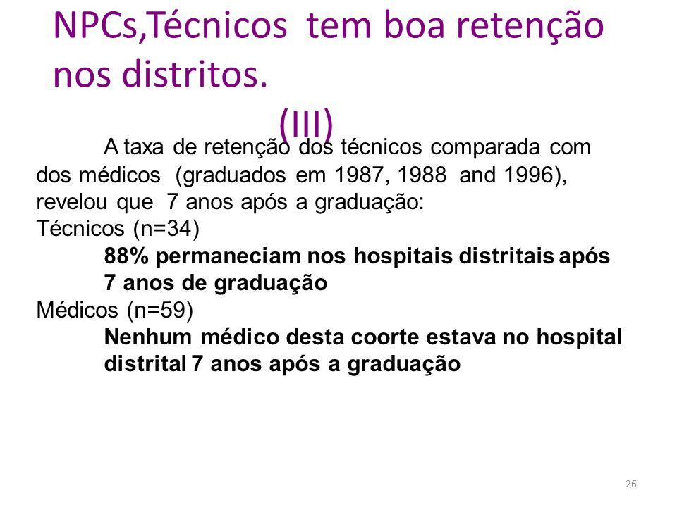 NPCs,Técnicos tem boa retenção nos distritos. (III) A taxa de retenção dos técnicos comparada com dos médicos (graduados em 1987, 1988 and 1996), reve