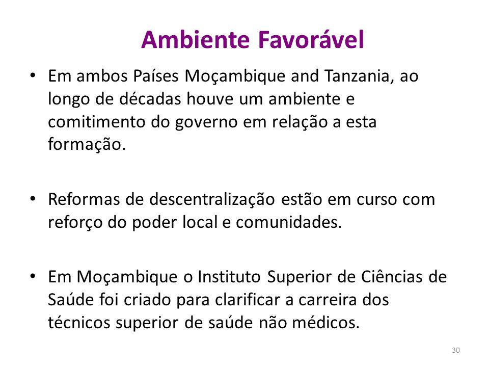Em ambos Países Moçambique and Tanzania, ao longo de décadas houve um ambiente e comitimento do governo em relação a esta formação. Reformas de descen