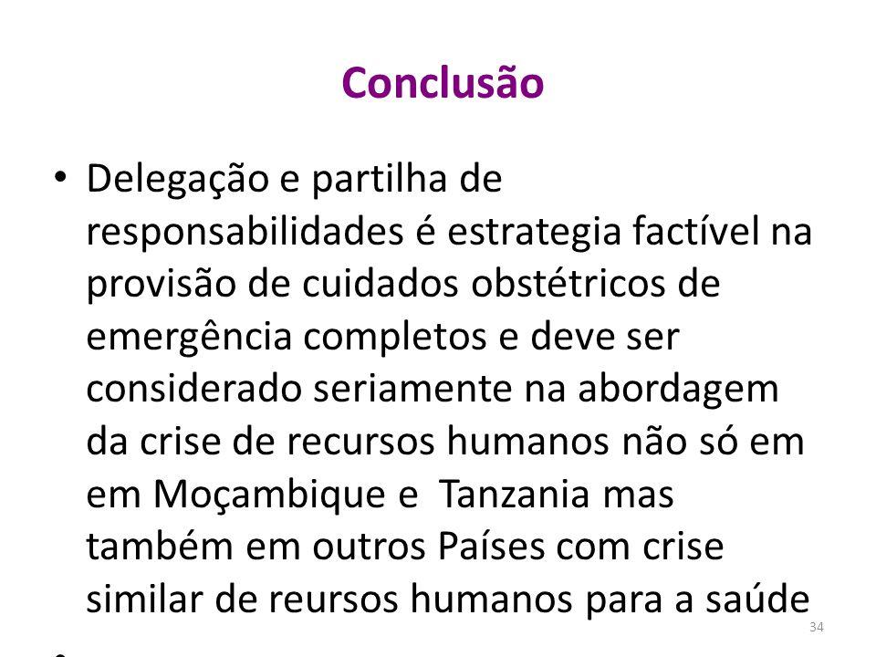 Delegação e partilha de responsabilidades é estrategia factível na provisão de cuidados obstétricos de emergência completos e deve ser considerado ser