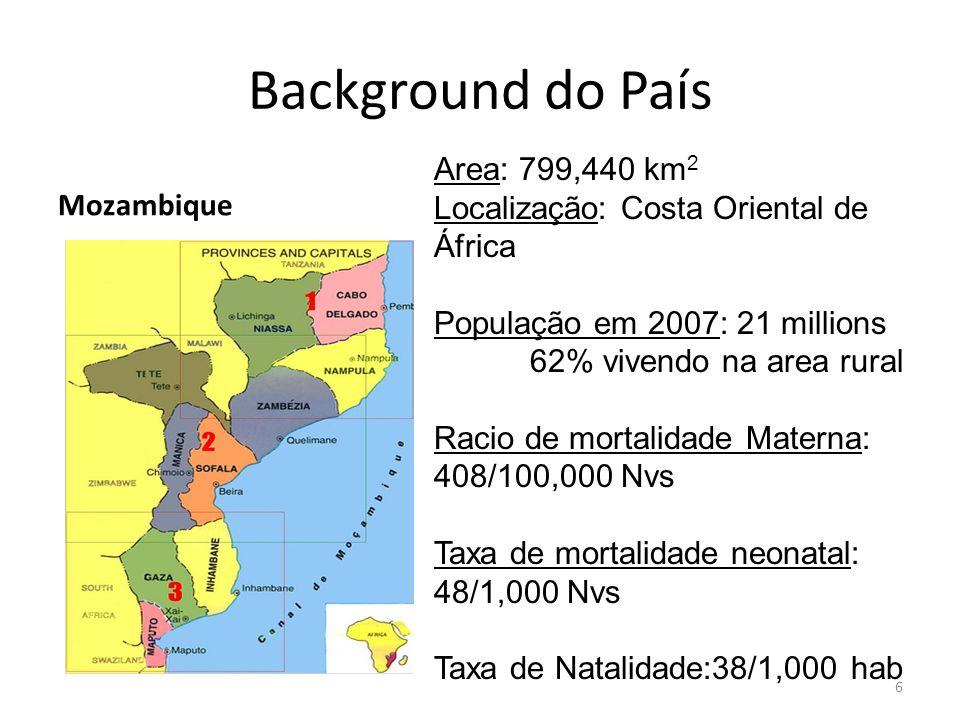 Background do País Mozambique Area: 799,440 km 2 Localização: Costa Oriental de África População em 2007: 21 millions 62% vivendo na area rural Racio