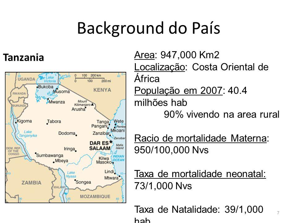Background do País Tanzania Area: 947,000 Km2 Localização: Costa Oriental de África População em 2007: 40.4 milhões hab 90% vivendo na area rural Raci