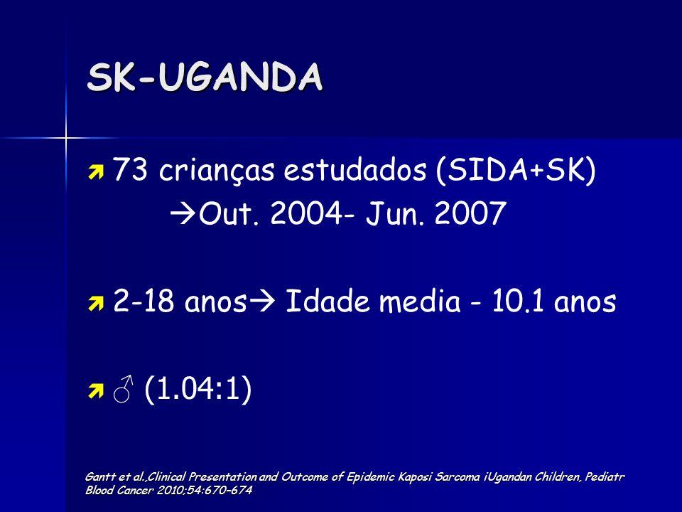 SK-UGANDA 73 crianças estudados (SIDA+SK) Out. 2004- Jun. 2007 2-18 anos Idade media - 10.1 anos (1.04:1) Gantt et al.,Clinical Presentation and Outco