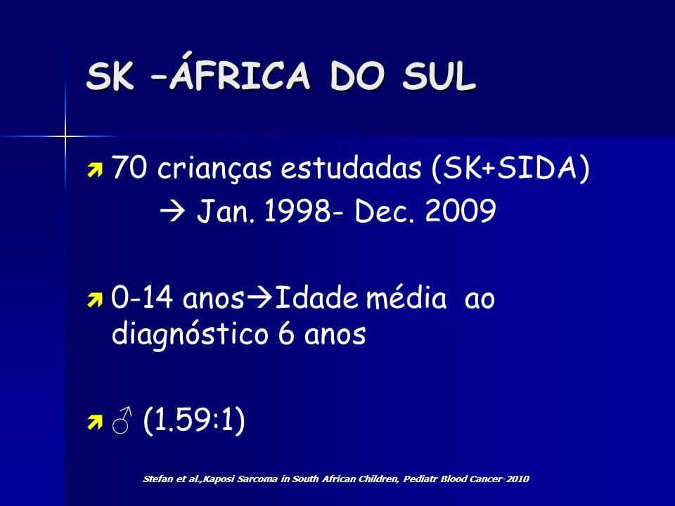 SK –ÁFRICA DO SUL 70 crianças estudadas (SK+SIDA) Jan. 1998- Dec. 2009 0-14 anos Idade média ao diagnóstico 6 anos (1.59:1) Stefan et al.,Kaposi Sarco