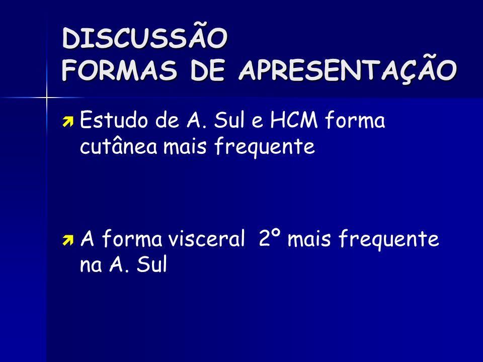 DISCUSSÃO FORMAS DE APRESENTAÇÃO Estudo de A. Sul e HCM forma cutânea mais frequente A forma visceral 2º mais frequente na A. Sul