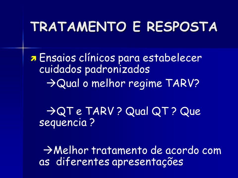 TRATAMENTO E RESPOSTA Ensaios clínicos para estabelecer cuidados padronizados Qual o melhor regime TARV? QT e TARV ? Qual QT ? Que sequencia ? Melhor