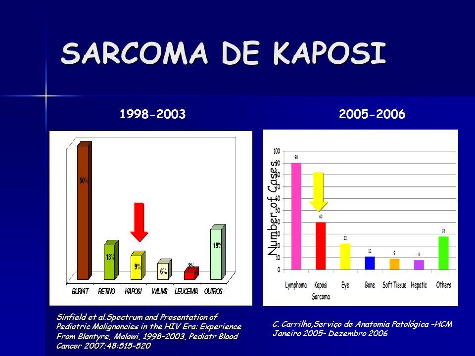 SARCOMA DE KAPOSI Sinfield et al.Spectrum and Presentation of Pediatric Malignancies in the, HIV Era: Experience From Blantyre, Malawi, 1998–2003, Pediatr Blood Cancer 2007;48:515–520