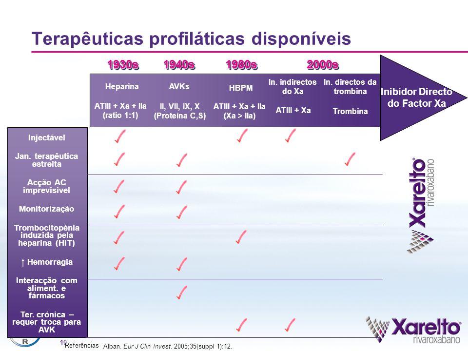10 Terapêuticas profiláticas disponíveis ATIII + Xa + IIa (ratio 1:1) Heparina II, VII, IX, X (Proteina C,S) AVKs ATIII + Xa + IIa (Xa > IIa) HBPM ATI