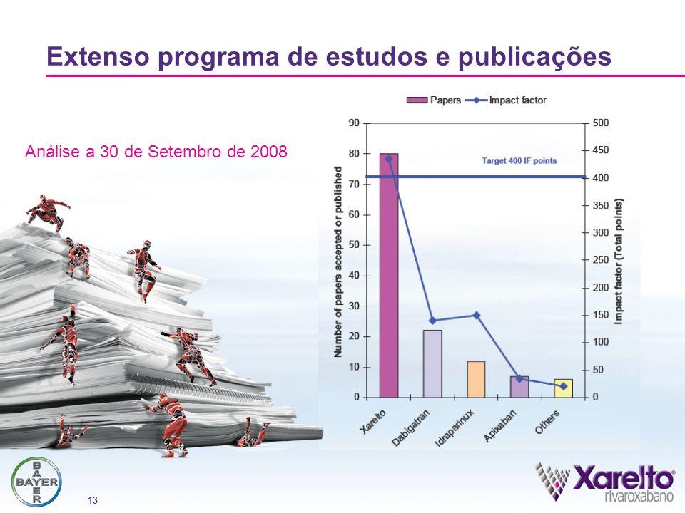 13 Extenso programa de estudos e publicações Análise a 30 de Setembro de 2008