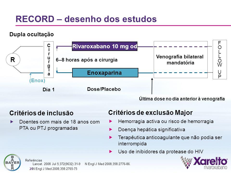 26 Enoxaparina Rivaroxabano 10 mg od RECORD – desenho dos estudos Venografia bilateral mandatória R F O L L O W U P (Enox) 6–8 horas após a cirurgia D