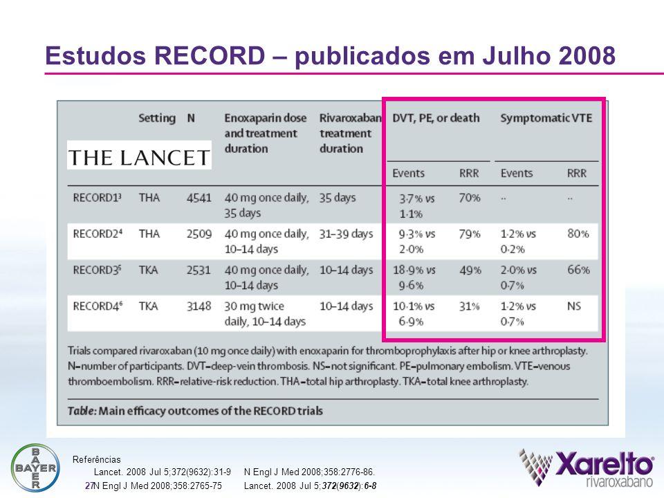 27 Estudos RECORD – publicados em Julho 2008 Lancet. 2008 Jul 5;372(9632):31-9 N Engl J Med 2008;358:2765-75 N Engl J Med 2008;358:2776-86. Lancet. 20