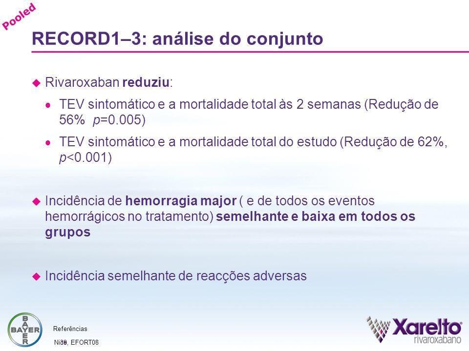39 Rivaroxaban reduziu: TEV sintomático e a mortalidade total às 2 semanas (Redução de 56% p=0.005) TEV sintomático e a mortalidade total do estudo (R