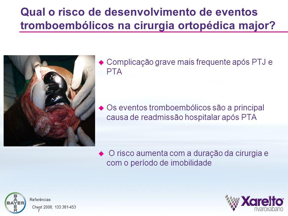 7 Qual o risco de desenvolvimento de eventos tromboembólicos na cirurgia ortopédica major? Complicação grave mais frequente após PTJ e PTA Os eventos