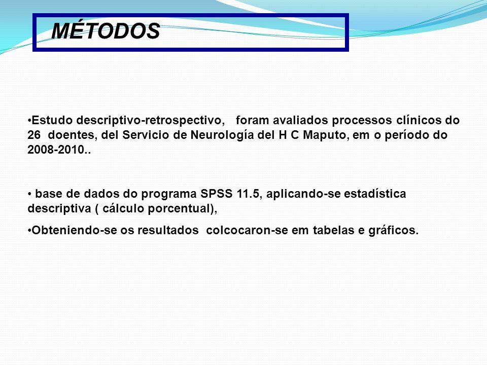 Estudo descriptivo-retrospectivo, foram avaliados processos clínicos do 26 doentes, del Servicio de Neurología del H C Maputo, em o período do 2008-20
