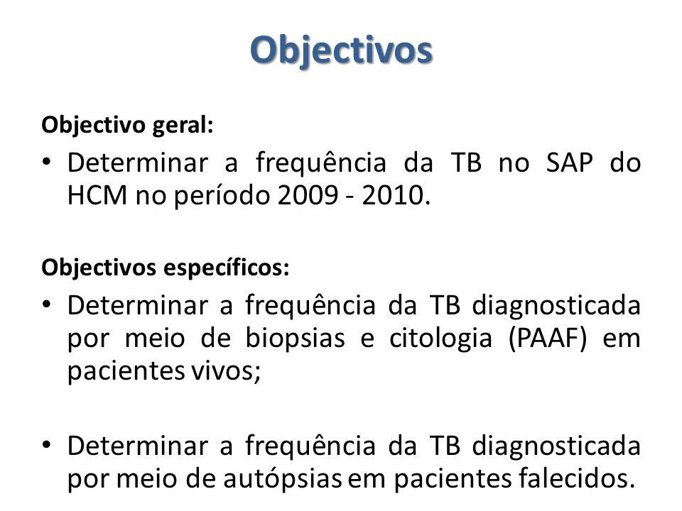 Objectivos Objectivo geral: Determinar a frequência da TB no SAP do HCM no período 2009 - 2010. Objectivos específicos: Determinar a frequência da TB