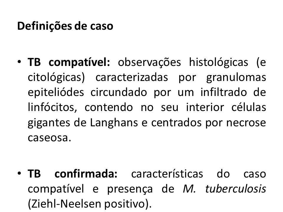 Definições de caso TB compatível: observações histológicas (e citológicas) caracterizadas por granulomas epiteliódes circundado por um infiltrado de l