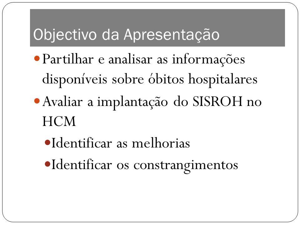 Objectivo da Apresentação Partilhar e analisar as informações disponíveis sobre óbitos hospitalares Avaliar a implantação do SISROH no HCM Identificar