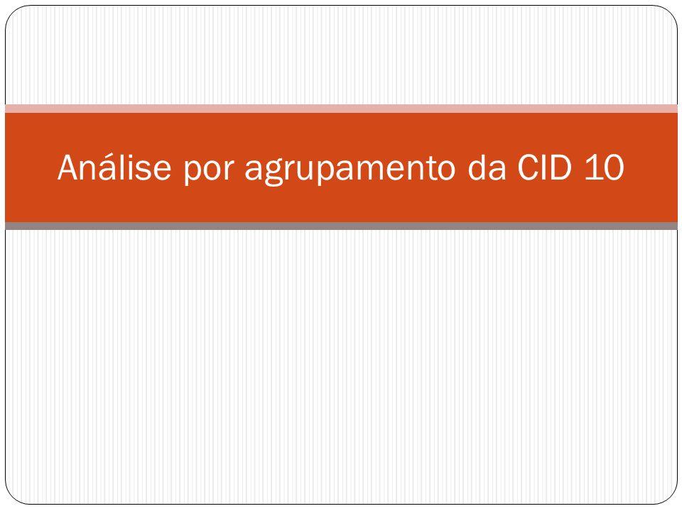 Análise por agrupamento da CID 10