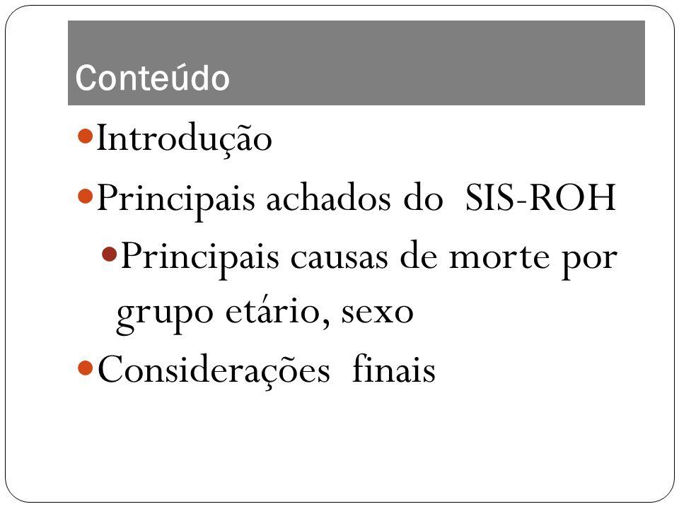 Conteúdo Introdução Principais achados do SIS-ROH Principais causas de morte por grupo etário, sexo Considerações finais