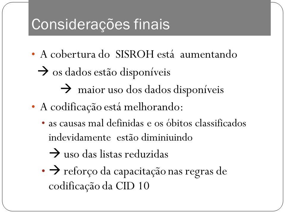 Considerações finais A cobertura do SISROH está aumentando os dados estão disponíveis maior uso dos dados disponíveis A codificação está melhorando: a