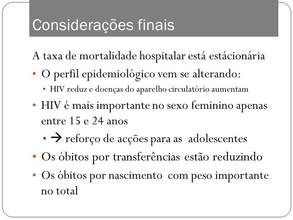 Considerações finais A taxa de mortalidade hospitalar está estácionária O perfil epidemiológico vem se alterando: HIV reduz e doenças do aparelho circ