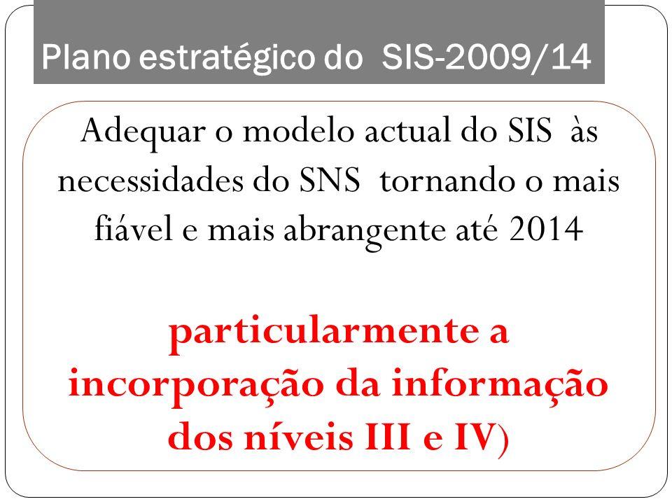 Plano estratégico do SIS-2009/14 Adequar o modelo actual do SIS às necessidades do SNS tornando o mais fiável e mais abrangente até 2014 particularmen