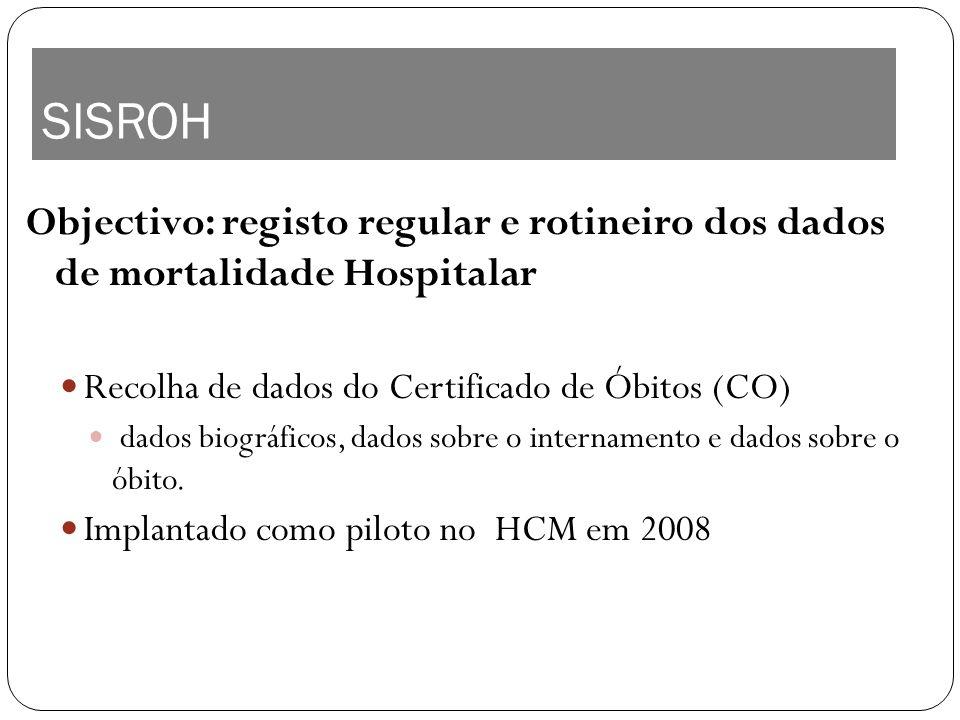 SISROH Objectivo: registo regular e rotineiro dos dados de mortalidade Hospitalar Recolha de dados do Certificado de Óbitos (CO) dados biográficos, da