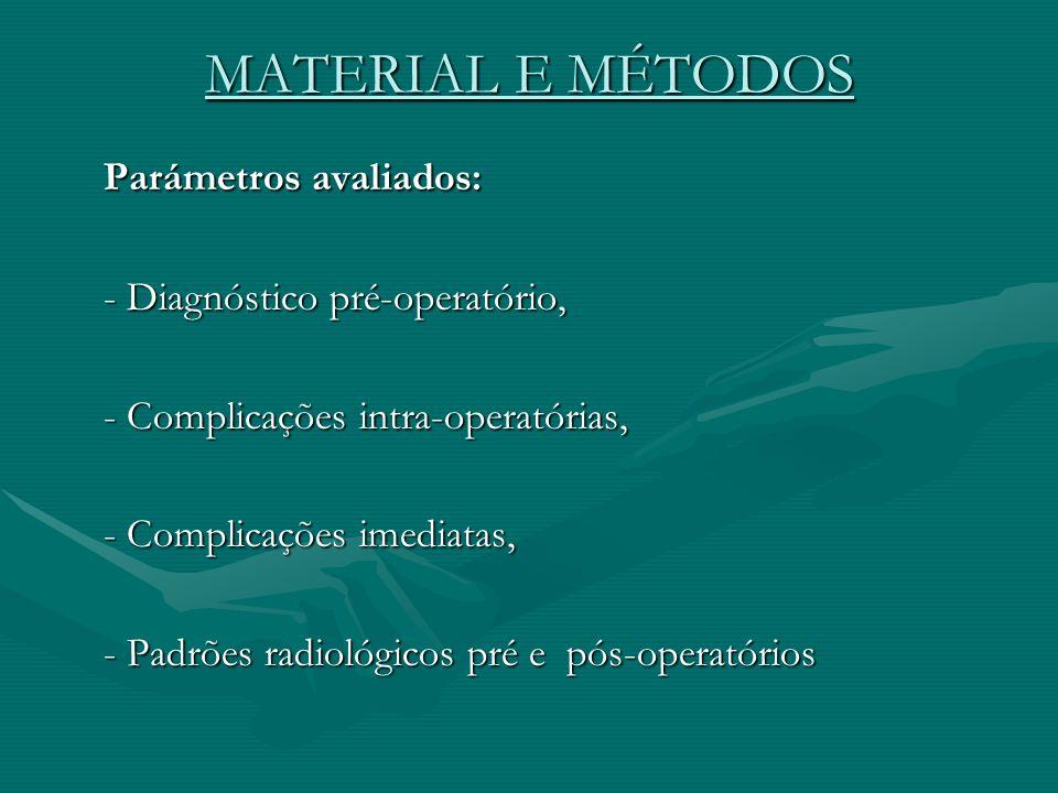 MATERIAL E MÉTODOS Parámetros avaliados: - Diagnóstico pré-operatório, - Diagnóstico pré-operatório, - Complicações intra-operatórias, - Complicações