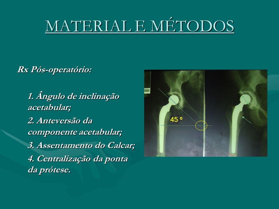 MATERIAL E MÉTODOS Rx Pós-operatório: 1. Ângulo de inclinação acetabular; 2. Anteversão da componente acetabular; 3. Assentamento do Calcar; 4. Centra