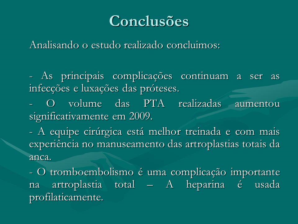 Conclusões Analisando o estudo realizado concluimos: - As principais complicações continuam a ser as infecções e luxações das próteses. - O volume das