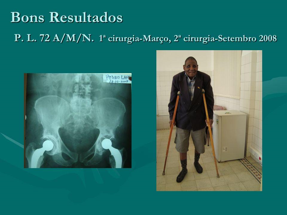 Bons Resultados P. L. 72 A/M/N. 1ª cirurgia-Março, 2ª cirurgia-Setembro 2008
