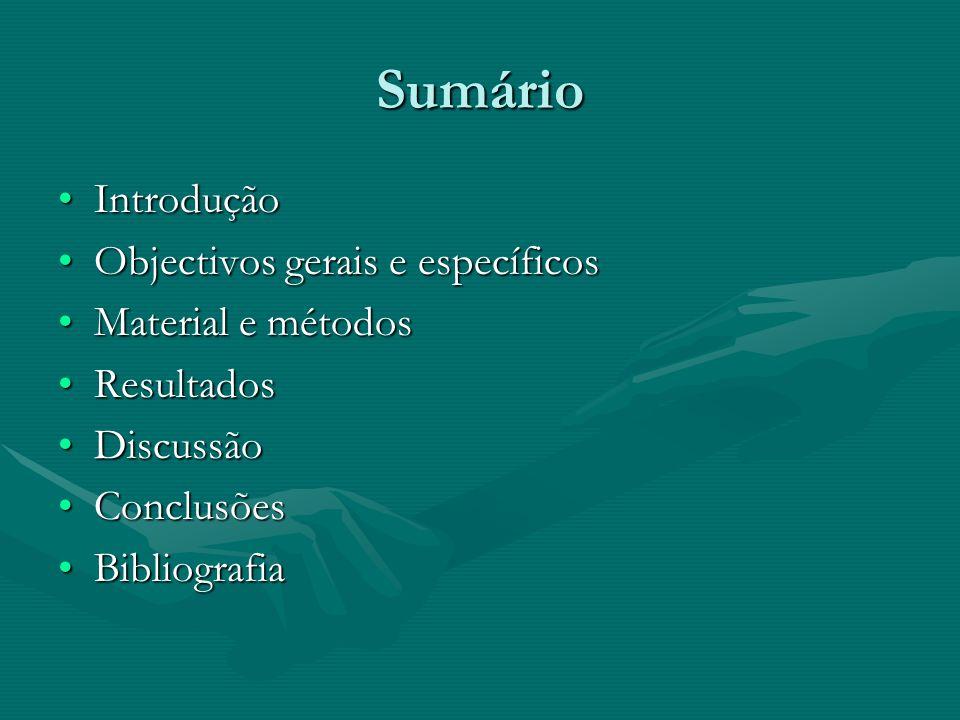 Sumário IntroduçãoIntrodução Objectivos gerais e específicosObjectivos gerais e específicos Material e métodosMaterial e métodos ResultadosResultados
